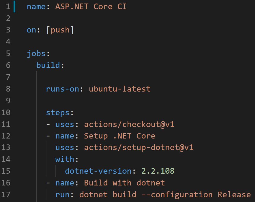 github-actions-aspnetcore-template.png